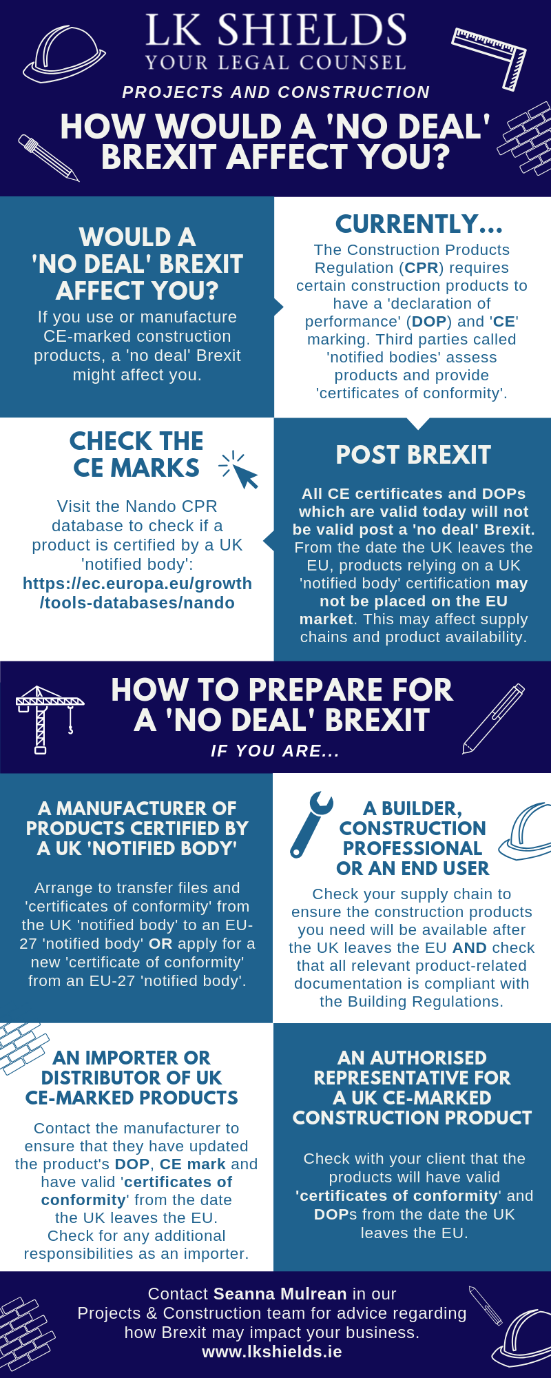 No Deal Brexit - Construction Industry